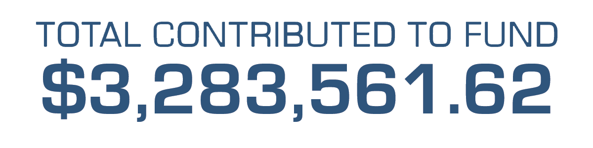 Total Contributions to Date.png